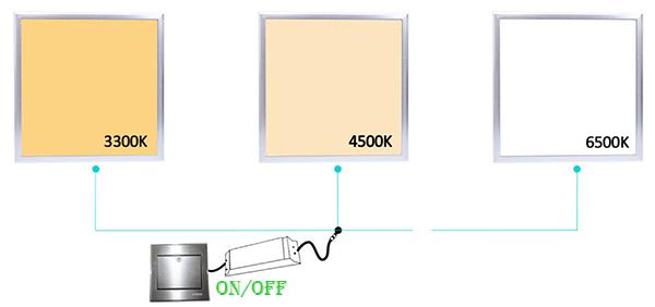 Đèn led panel 3 màu là gì?