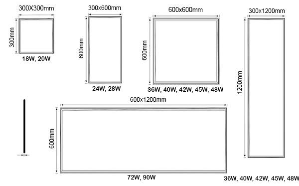 Các loại công suất của đèn LED Panel